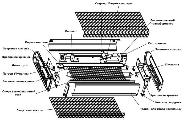 Уничтожитель комаров SITITEK Ангара-3М 20Вт