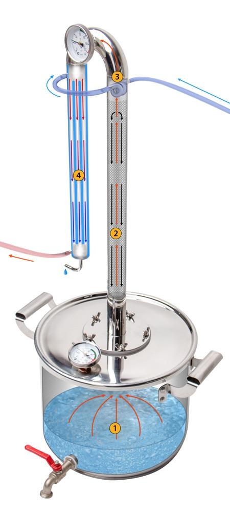 Принцип работы самогонный аппарат wein купить самогонный аппарат от производителя недорого в ростове на дону