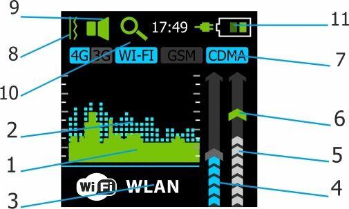 экран индикатора поля