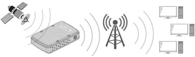 Спутниковая поисковая система FindMe