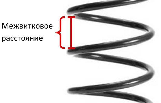 Чтобы определить размер автобафера, нужно измерить межвитковое расстояние