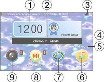 """Режимы и настройки видеоглазка """"SITITEK GSM"""" установливаются с помощью сенсорного меню: 1 - время, 2 - дата, 3 - уровень GSM-сигнала, 4 - текущий режим, 5 - оператор связи, 6 - меню настроек, 7 - меню режимов, 8 - меню автоответчика, 9 - меню записи"""