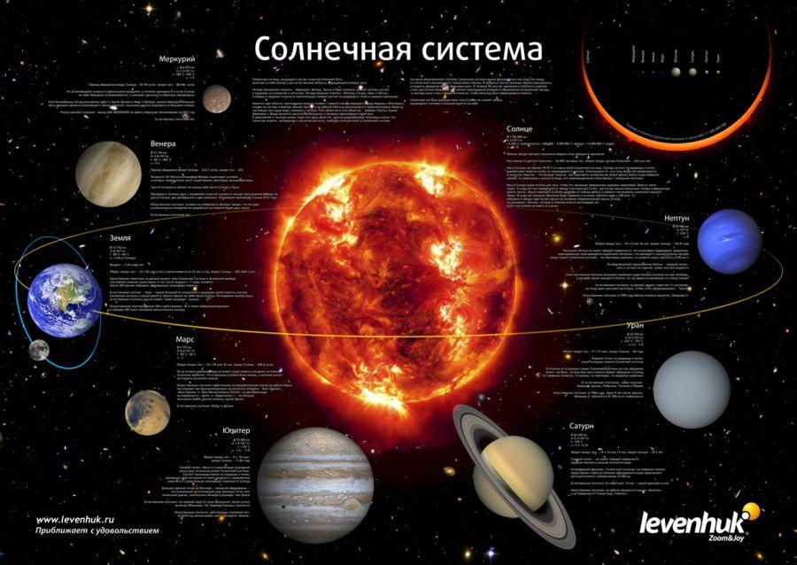 """Постер """"Солнечная система"""" из"""